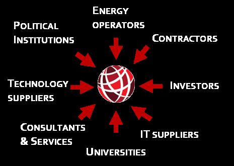 Hotspot Diagram